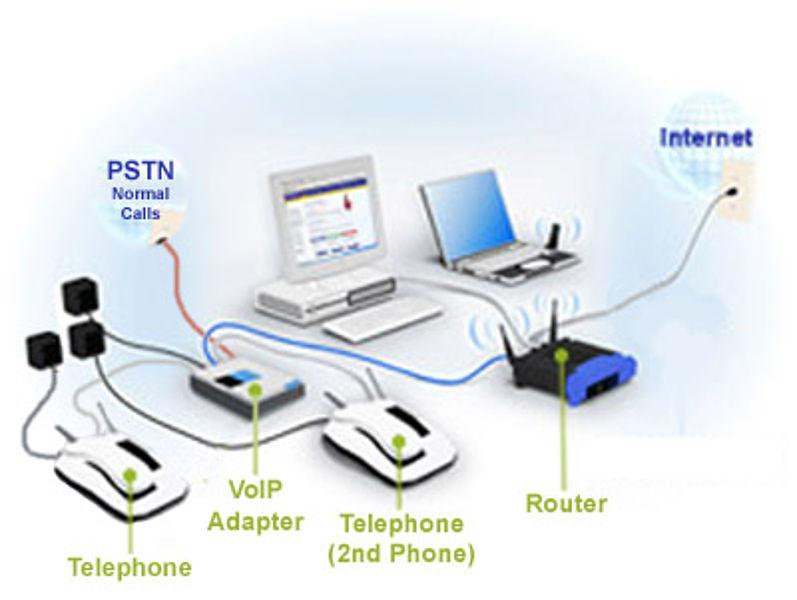 Birotec telecom telefonie diagram voip ccuart Choice Image